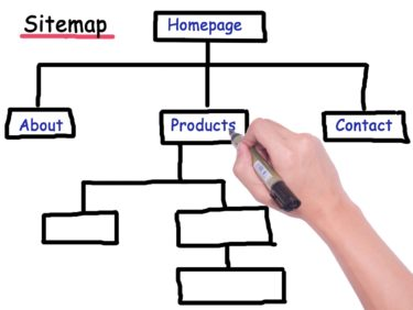 WordPressのHTMLサイトマップを設置する方法!便利なプラグインや並び替えの方法も解説