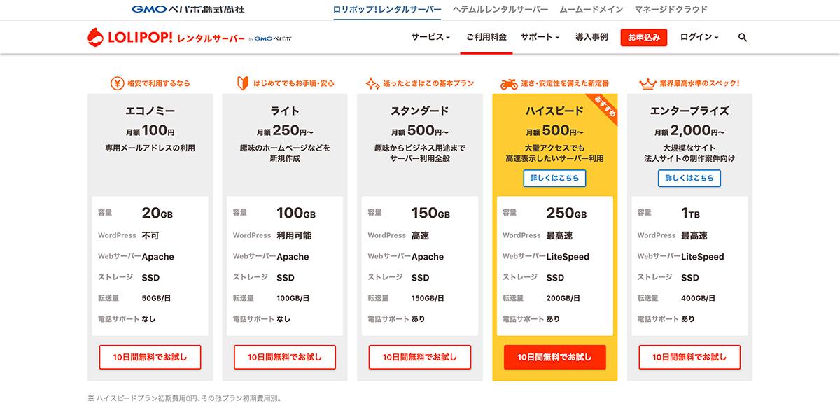 ロリポップ!の価格表