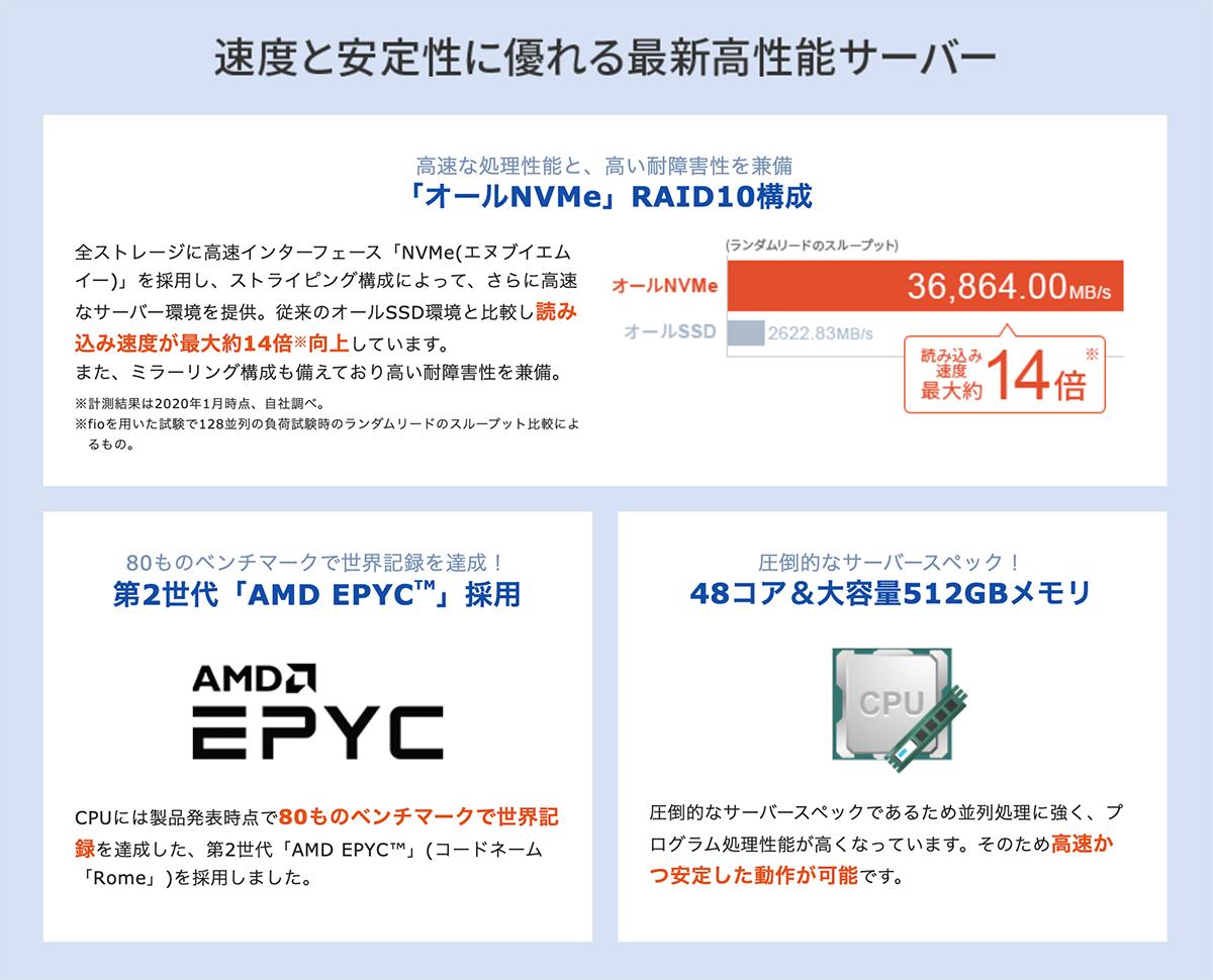 エックスサーバーのサーバー構成図
